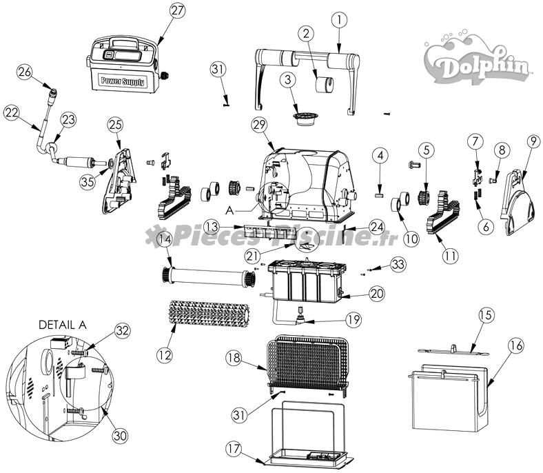 Moteur diagnostic dc 1 ou 3 heures maytronics pieces for Robot piscine dolphin piece detachee