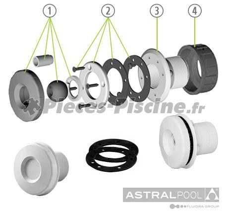 Pièces détachées refoulement et prise balai ASTRAL Standard