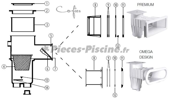Pièces détachées skimmer COFIES Premium / Design