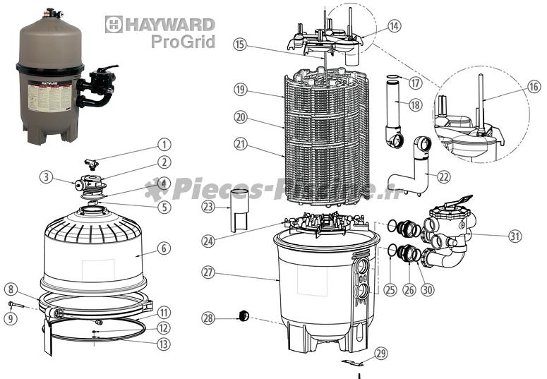 Pièces détachées filtre à diatomées HAYWARD Pro Grid