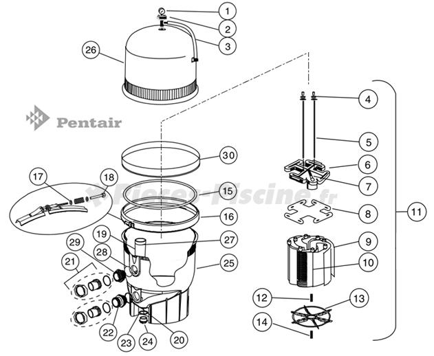 Pièces détachées filtre à diatomées PENTAIR FNS Plus